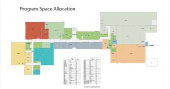 Program Space Allocation
